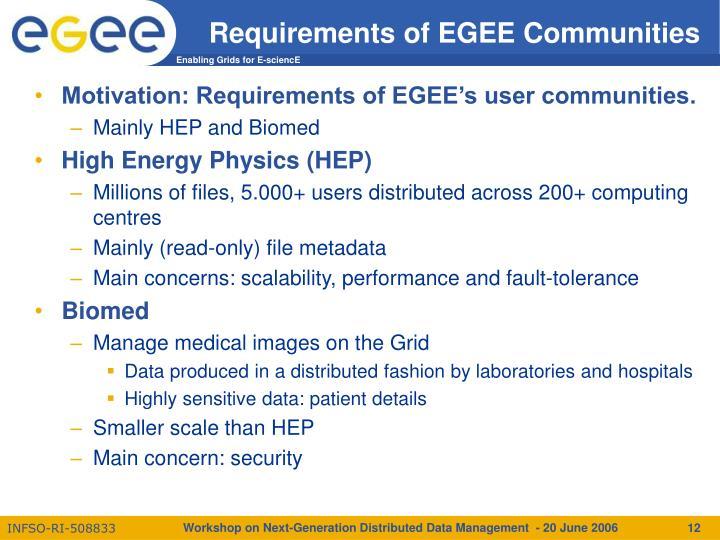 Requirements of EGEE Communities