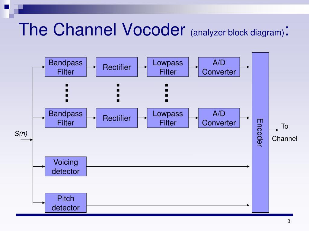PPT - Vocoders PowerPoint Presentation - ID:3940975