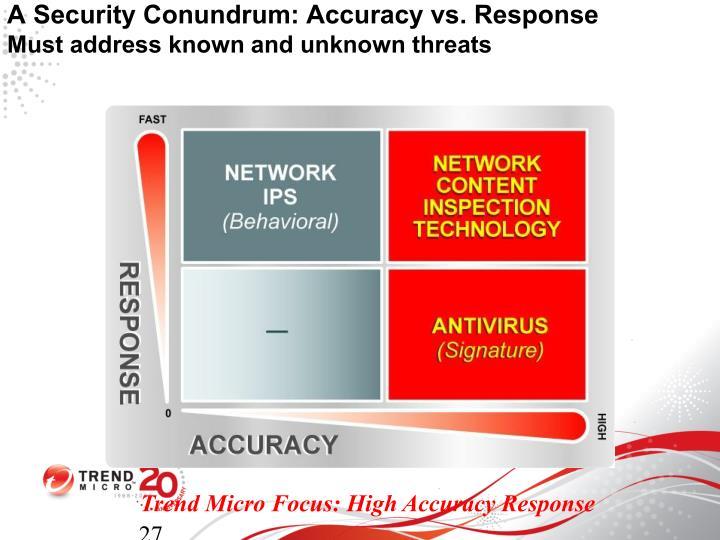 A Security Conundrum: Accuracy vs. Response