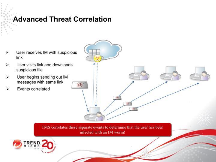 Advanced Threat Correlation