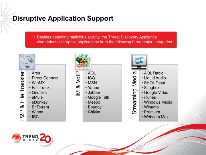 Disruptive Application Support