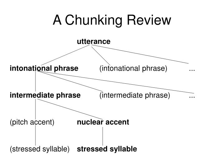 A Chunking Review