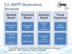 3 2 amtp governance structure