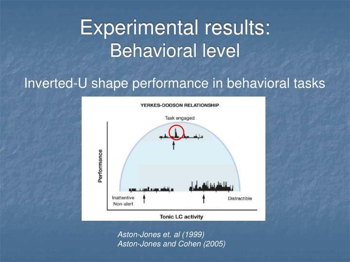 Experimental results behavioral level