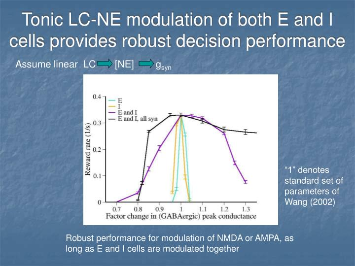 Tonic LC-NE modulation of both E and I cells provides robust decision performance