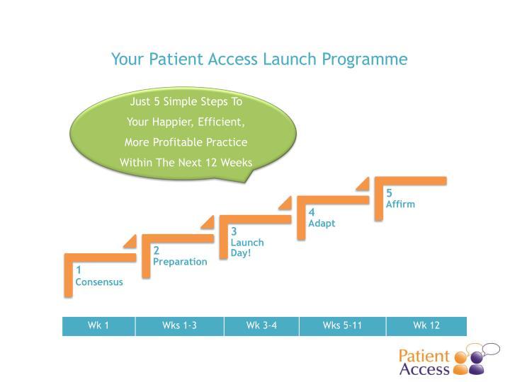 Your Patient Access Launch Programme