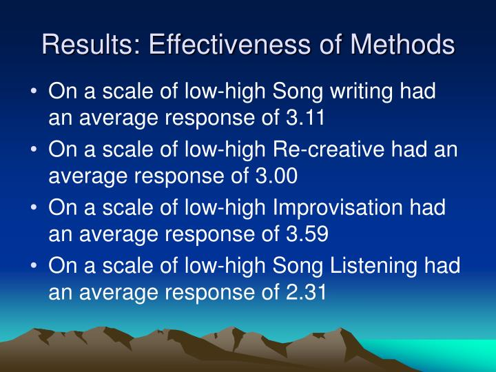 Results: Effectiveness of Methods