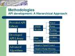 methodologies api development a hierarchical approach