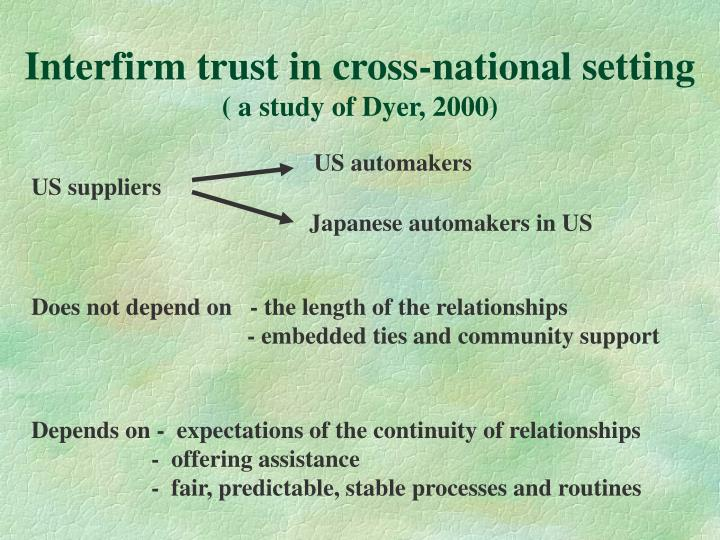 Interfirm trust in cross-national setting