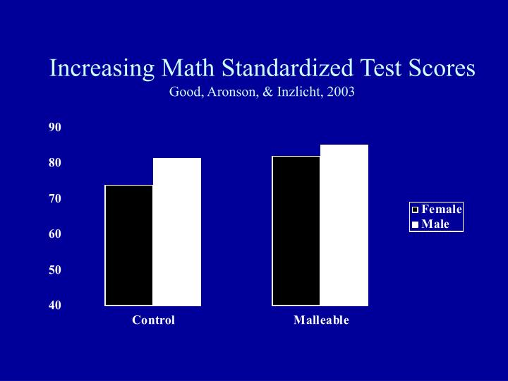 Increasing Math Standardized Test Scores