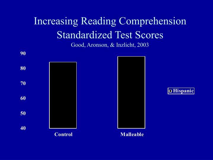 Increasing Reading Comprehension Standardized Test Scores
