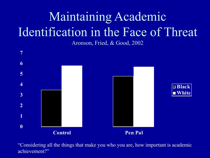 Maintaining Academic Identification in the Face of Threat