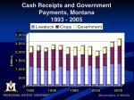 cash receipts and government payments montana 1993 2005