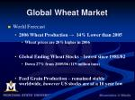 global wheat market