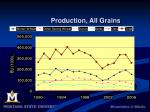 production all grains