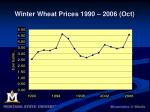 winter wheat prices 1990 2006 oct