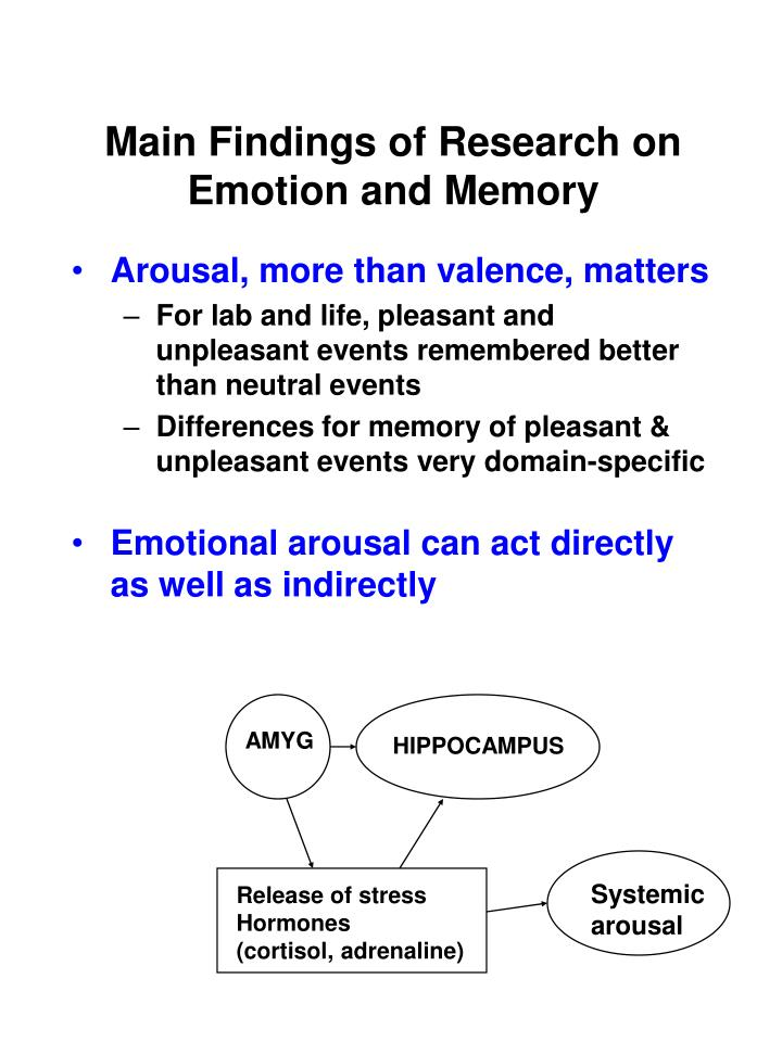 PPT - EMOTION, AROUSAL AND MEMORY PowerPoint Presentation - ID:3942014