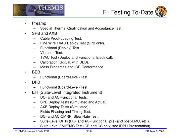 F1 Testing To-Date