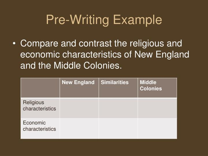 comparing and contrasting the colonial regions established English, french, and spanish colonies: a comparison  regions that had been colonized by the french or  english colonies most colonies established by royal char.