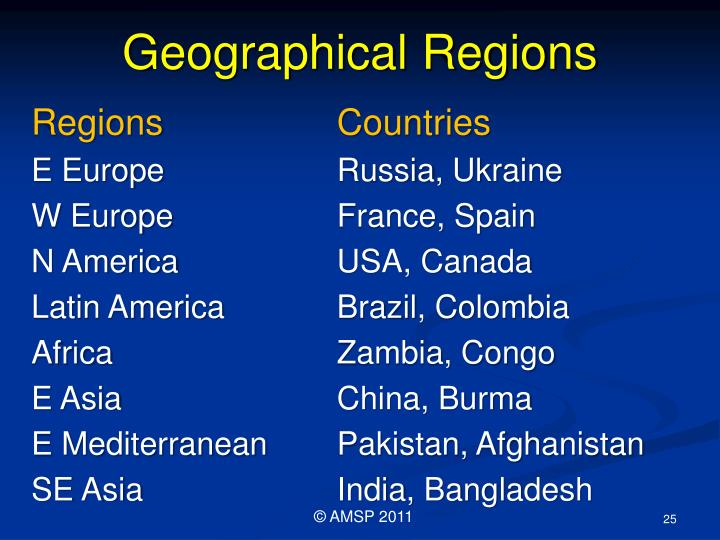 Geographical Regions