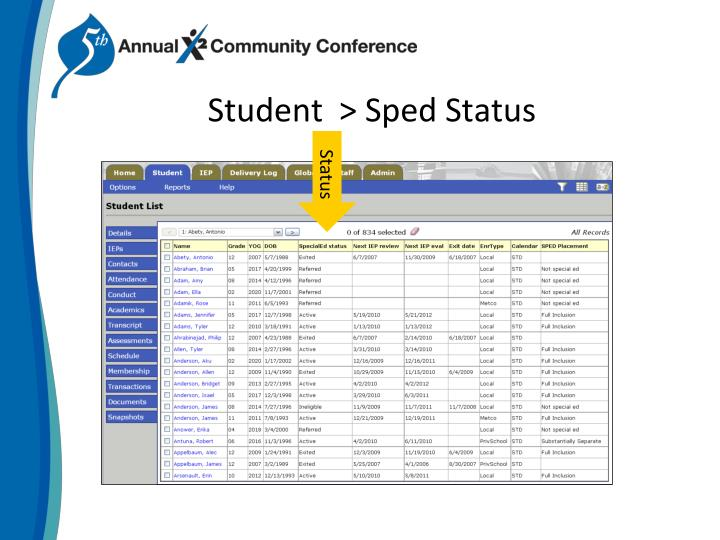Student  > Sped Status