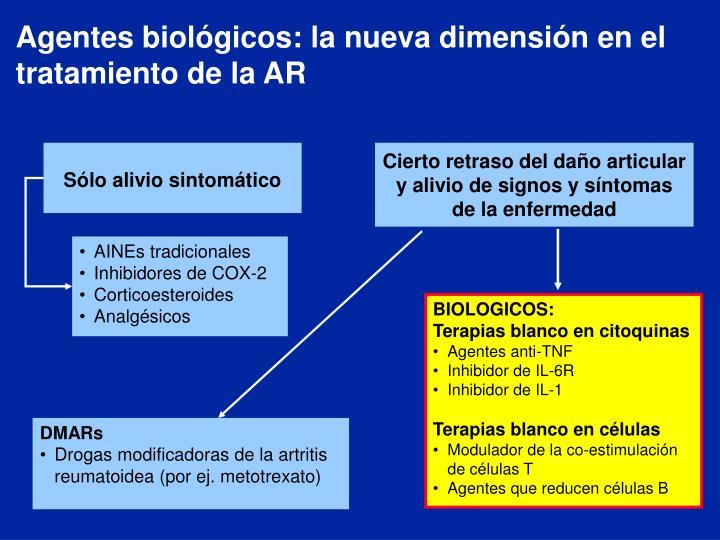 Agentes biol gicos la nueva dimensi n en el tratamiento de la ar