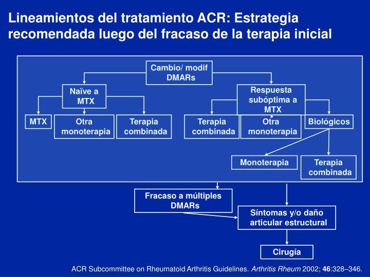Lineamientos del tratamiento ACR: Estrategia recomendada luego del fracaso de la terapia inicial