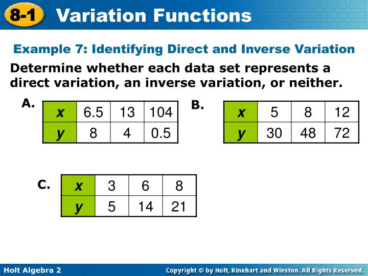 Ppt Direct Variation Inverse Variation Constant Of Variation Joint