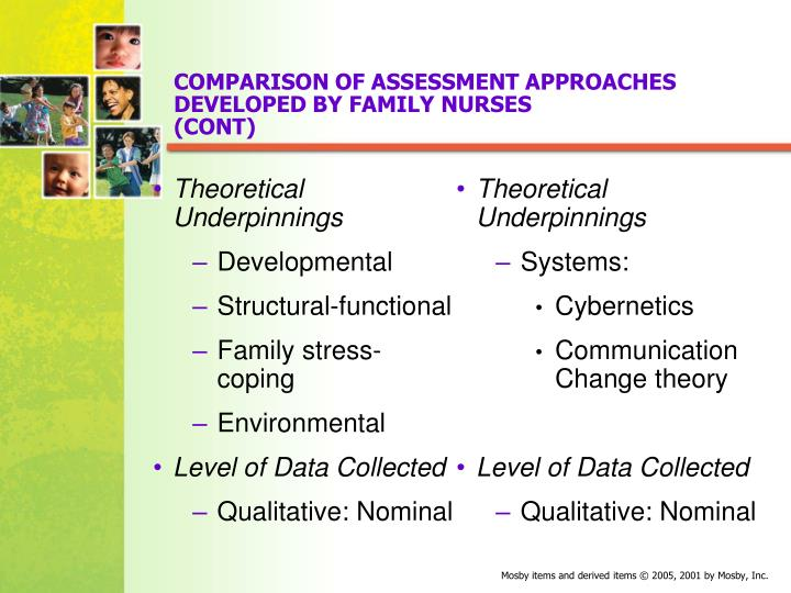 family assessment comparison