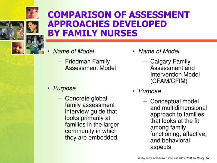 assessment of the claim that the family This guidebook provides general information about civil, non-family claims in the supreme court of  the assessment of costs, file an appointment in form.
