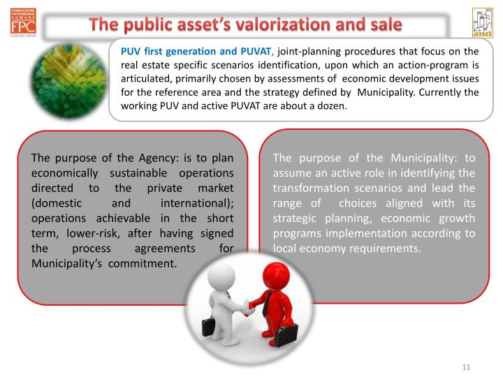 The public asset's valorization and sale
