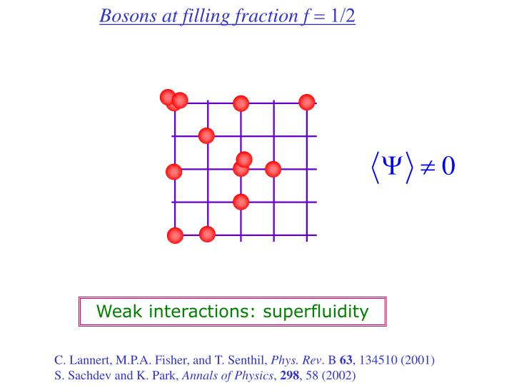 Bosons at filling fraction f