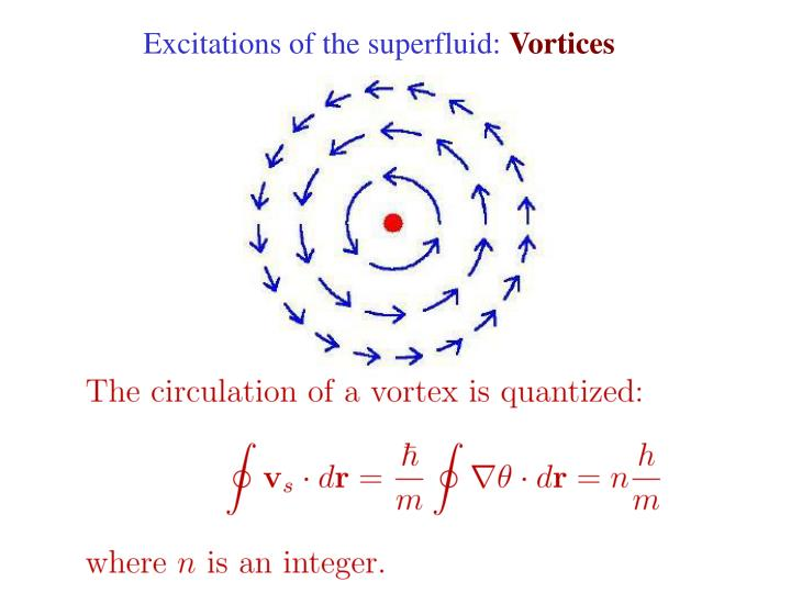 Excitations of the superfluid: