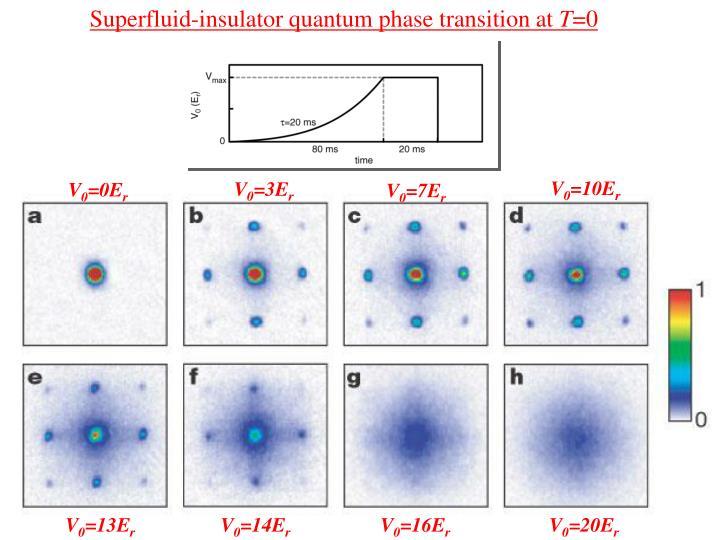 Superfluid-insulator quantum phase transition at