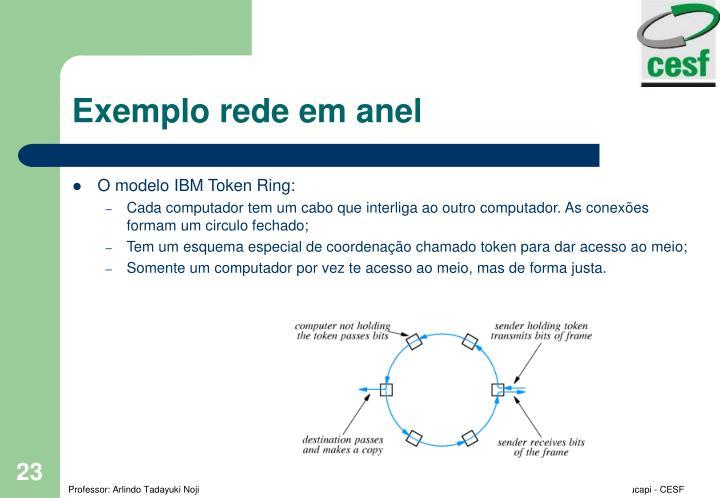 Exemplo rede em anel