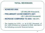 v enituri totale total revenues1