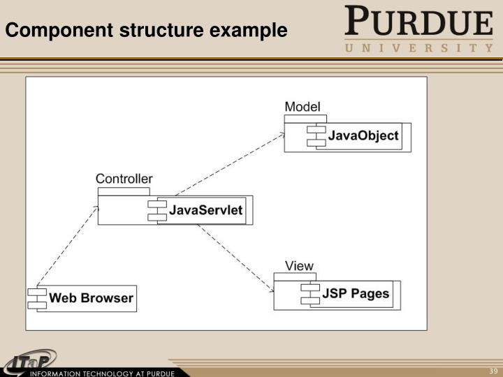 Component structure example