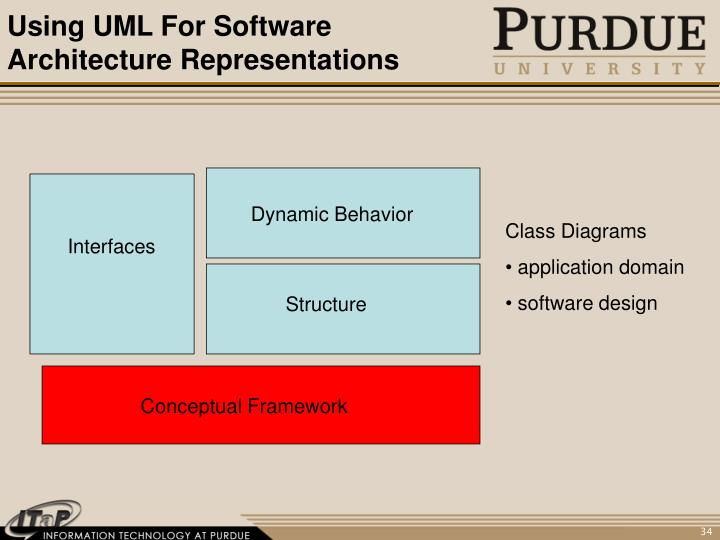 Using UML For Software Architecture Representations