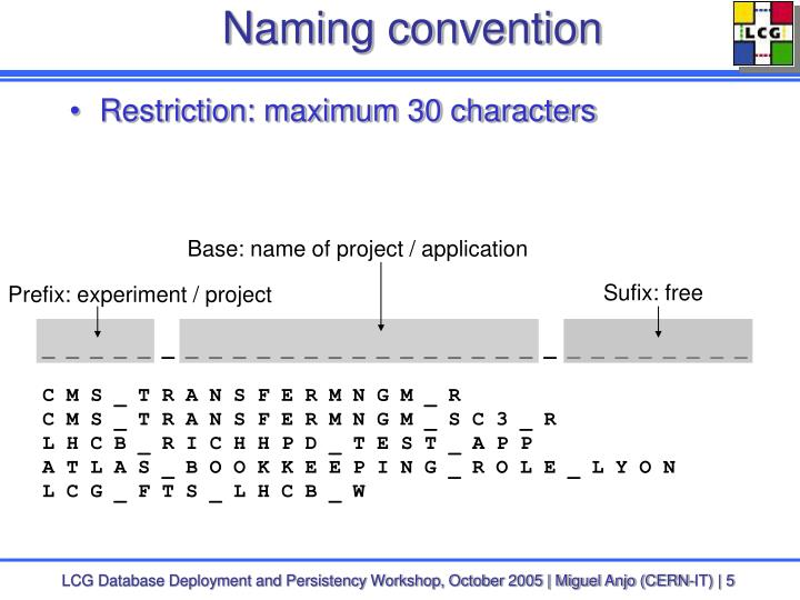 Naming convention