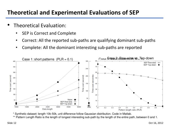 Theoretical and Experimental Evaluations of SEP