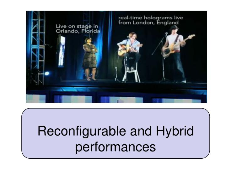 Reconfigurable and Hybrid performances