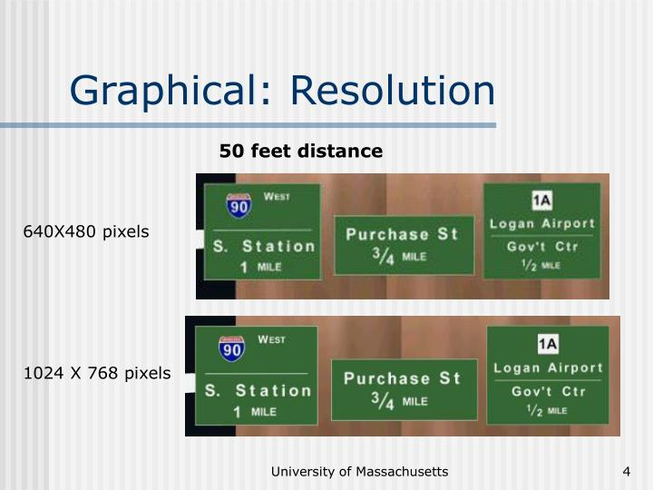 Graphical: Resolution