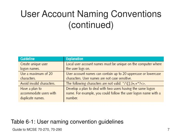User Account Naming Conventions (continued)