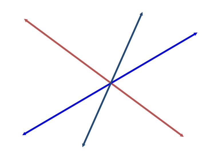 Concurrent lines