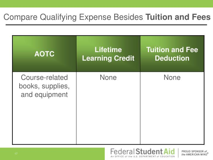 tax education expenses: tax advantages, deductions and credits available to parents essay Ineligible expenses: you cannot receive a credit for: room and board, insurance, transportation, expenses paid with tax-free assistance, medical expenses, expenses used for another deduction or credit, and student fees that are not required as condition of enrollment or attendance.