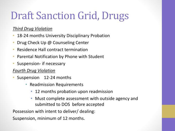 Draft Sanction Grid, Drugs