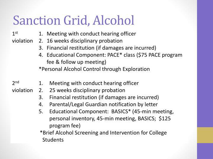 Sanction Grid, Alcohol