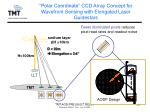 polar coordinate ccd array concept for wavefront sensing with elongated laser guidestars