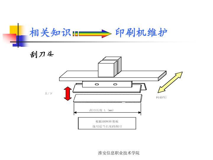 相关知识        印刷机维护