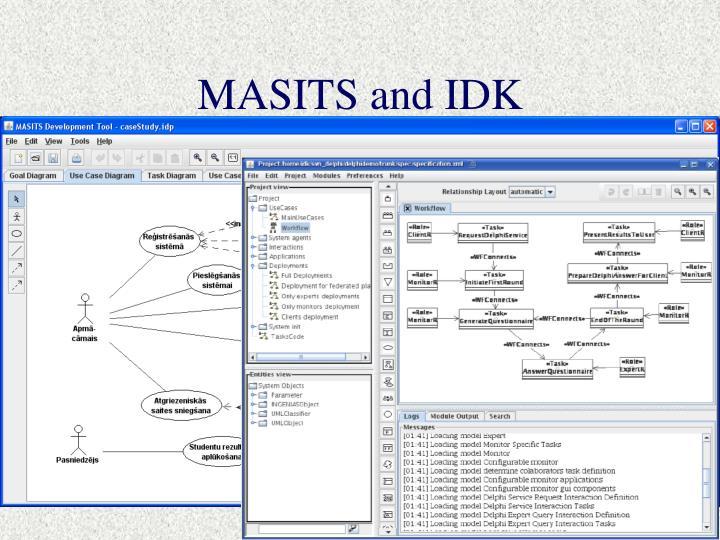 MASITS and IDK